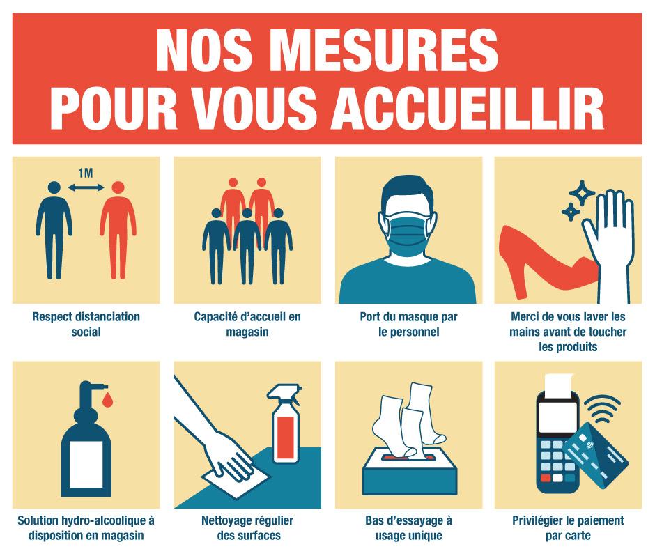 mesures sanitaires.JPG